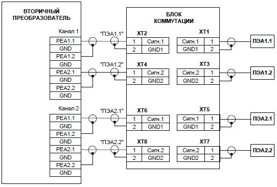 Схема подключения пары ПЭА при