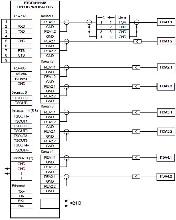Схема расходомер взлет