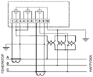 Рисунок Б.8 - Схема включения