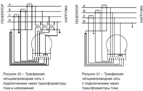 14.1 Схемы подключения