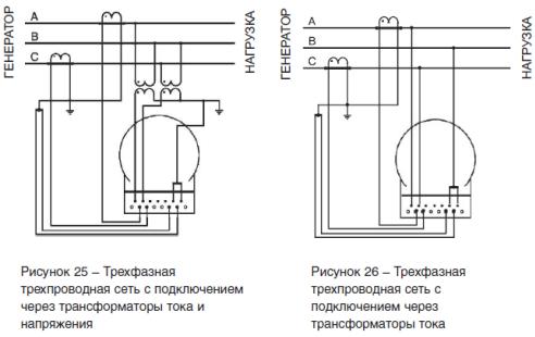 14.2 Схемы подключения