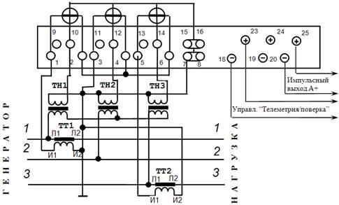 Рисунок Г.1 - Схема
