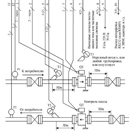 Рисунки электрических клемм