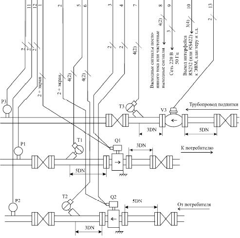 Схемы установки теплосчетчиков