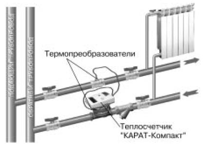 Рисунок 13 – Схема монтажа
