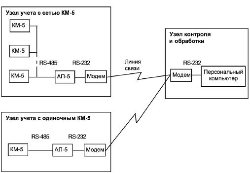 Рисунок Д.4 — Схема