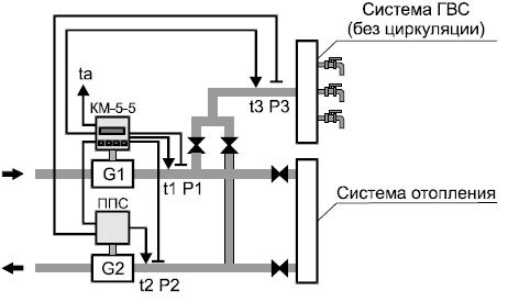 теплосчётчика КМ-5-5.
