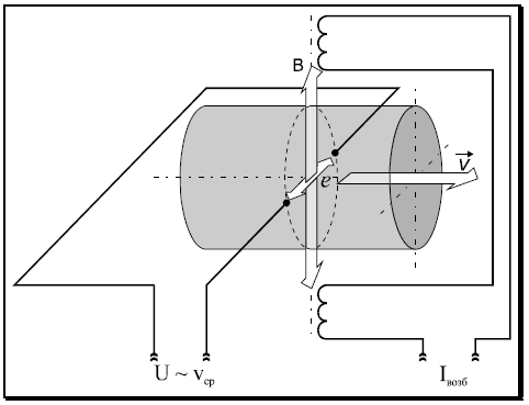 Теплосчетчик КМ-5-6И.