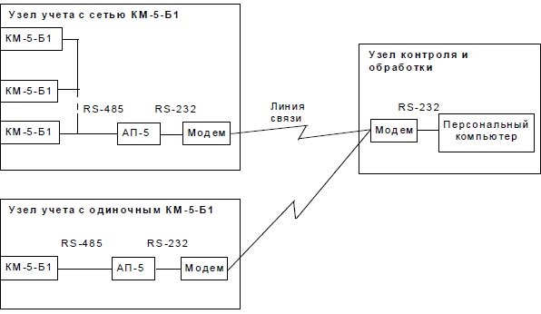 Рисунок Л.4 — Схема