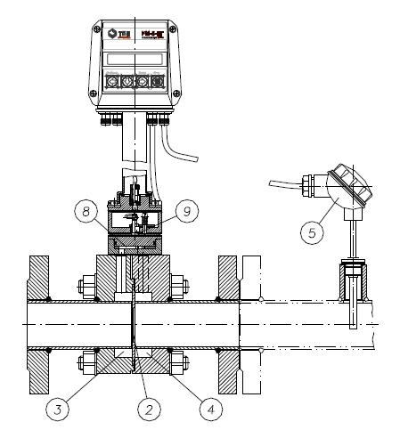 Рисунок 7 — Состав РМ-5-ПГ: 1