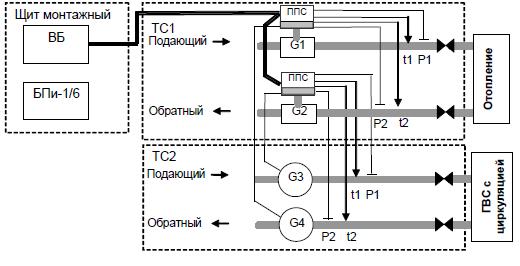 Пример комбинированной схемы с