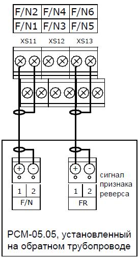 Пример подключения ИП с