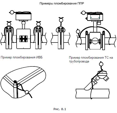 Схема пломбировки приборов учета воды