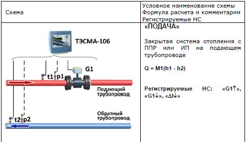 Тэсма-106 Инструкция По Эксплуатации - фото 3
