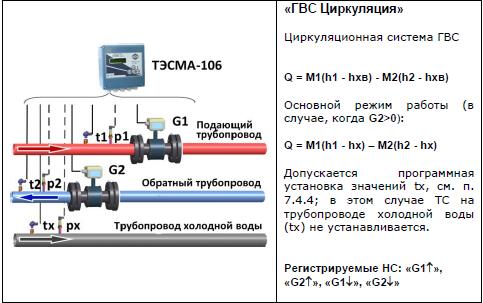 Тэсма-106 Инструкция По Эксплуатации - фото 2