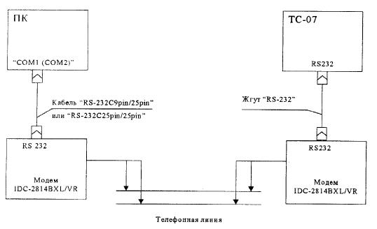 Рисунок 4 - Схема подключения