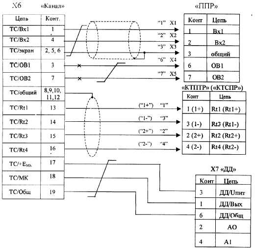 Рисунок К.2 - Схема