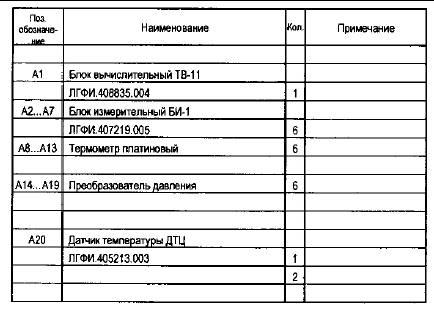 Образец составления акта ввода оборудования в эксплуатацию.
