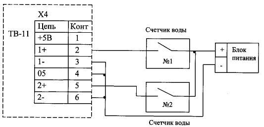 Схема подключения водосчетчика с импульсным выходом