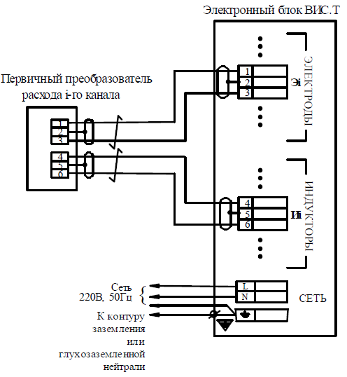 Схема подключения ППР