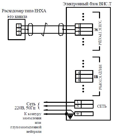 Подключение водосчетчиков типа
