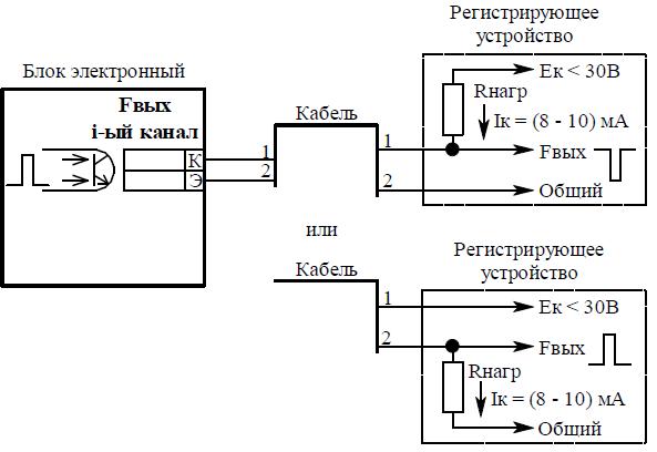Схема подключения токовой