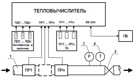Рис.Д.1. Схема подключения ТСч