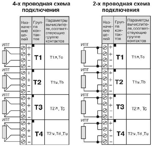 Рисунок В.2 – Схема
