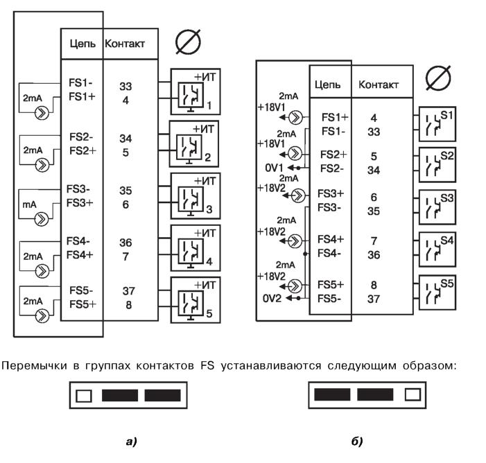 Рисунок А.4 - Схемы