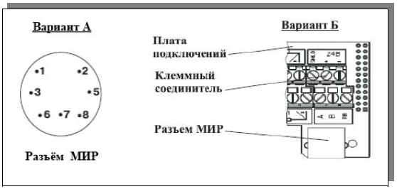 Коммуникатор Gprs-485 Карат Руководство - фото 7