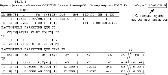 Программу Для Вкт 7