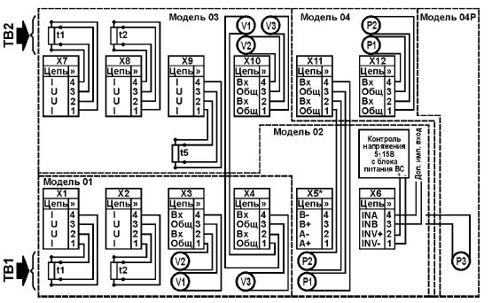 Рис. 5.4 – Схема подключения