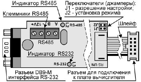 Тепловычислитель ВКТ–7.