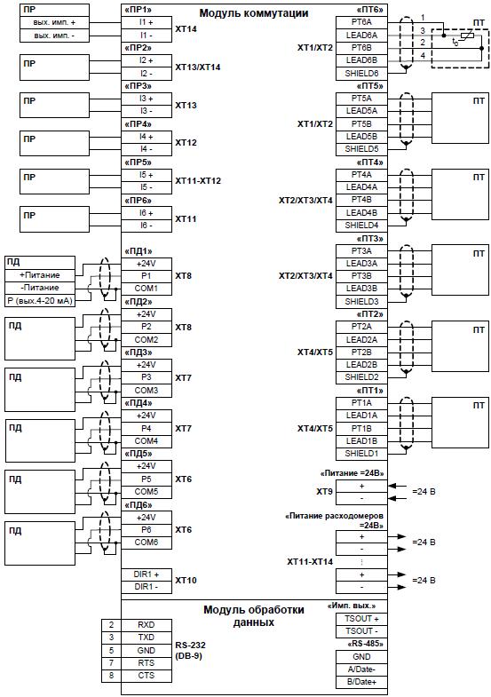 подключения схема вкт расходомеров 7