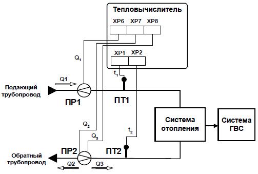 Схемы подключения тпс взлет