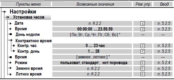 тсрв-042 руководство по эксплуатации - фото 8